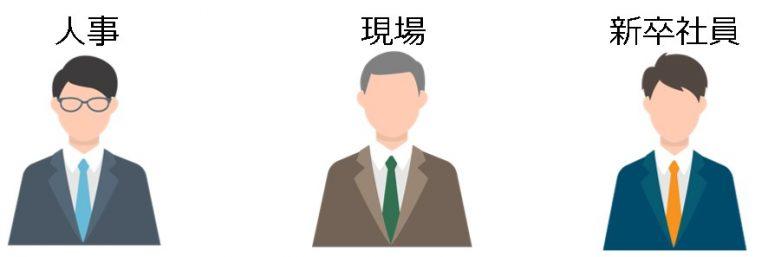 ビジネスマナー研修における3人の登場人物