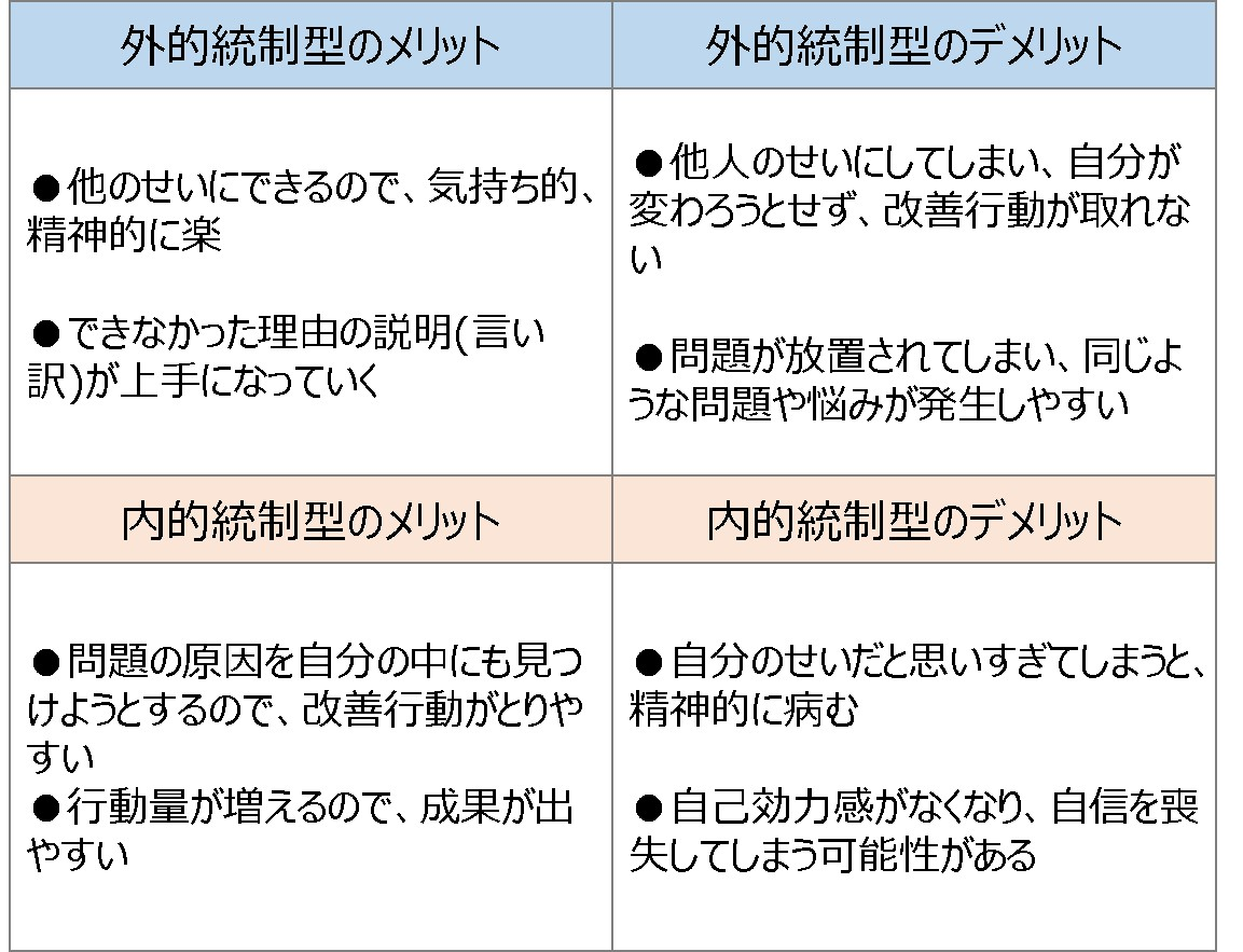 内的統制、外的統制のメリットデメリット