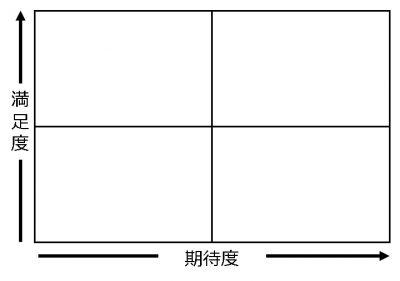 フレームワーク_CS/CE