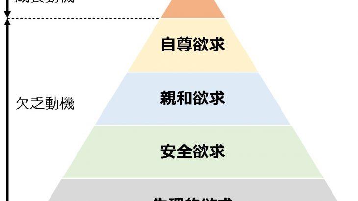 従業員の働くモチベーションを考えるキッカケに!?「マズローの欲求5段階説」とは